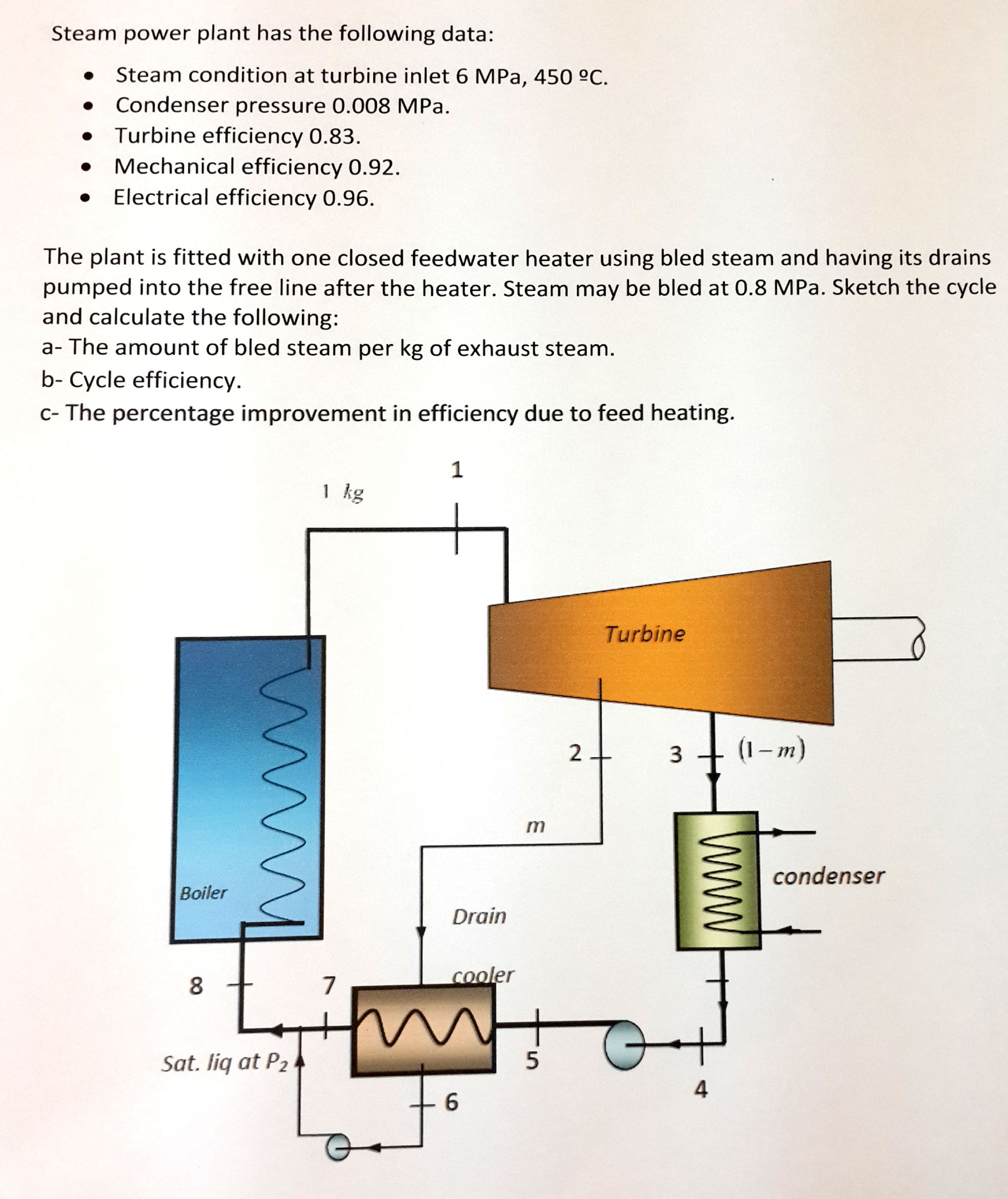 Steam Power Plant Has The Following Data Steam Co