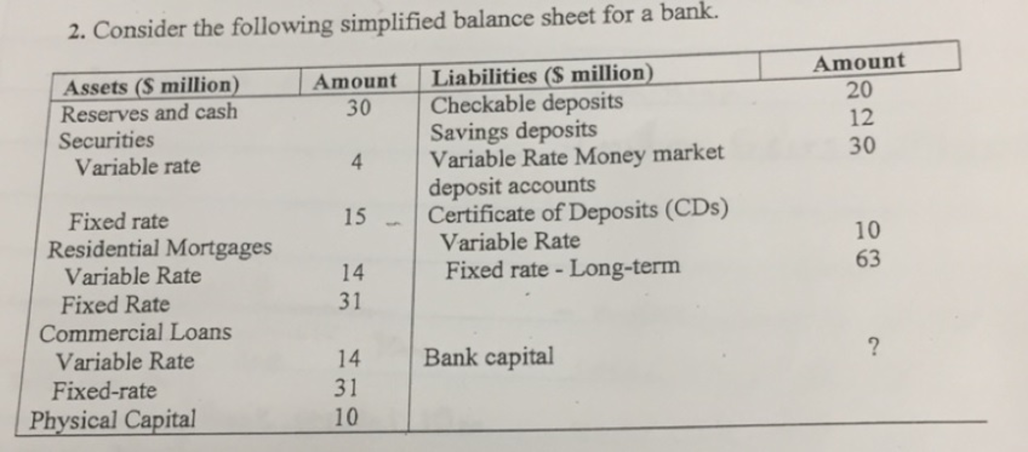 Consider the following simplified balance sheet fo chegg 2 consider the following simplified balance sheet for a bank assets s million xflitez Choice Image