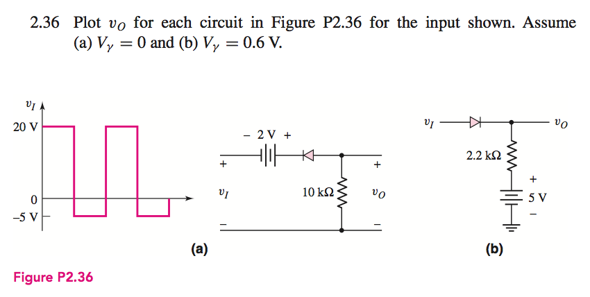 Plot vo for each circuit in Figure P2.36 for the i