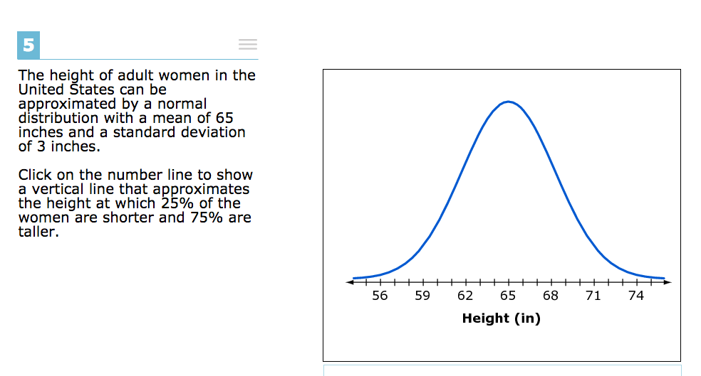 Average Weight Of Adults In The Us