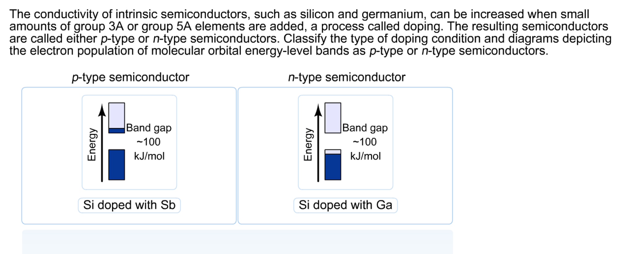 The conductivity of intrinsic semiconductors such chegg the conductivity of intrinsic semiconductors such pooptronica Images