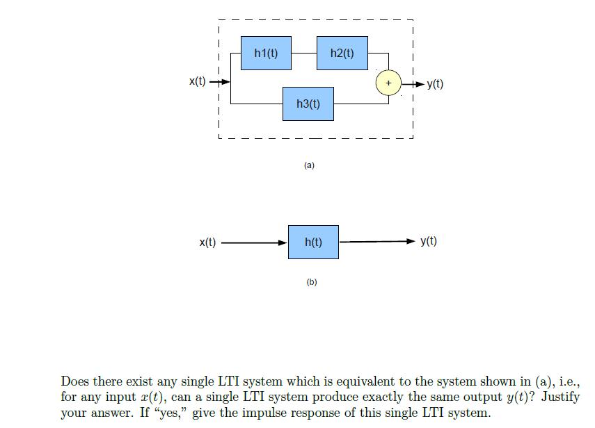The system shown in (a) is made up of three LTI sy