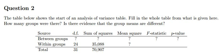 High Quality Question: The Table Below Shows The Start Of An Analysis Of Variance Table.  Fill In The Whole Table From Wh.