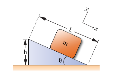 A block of mass m = 19.5 kg rests on an inclined p