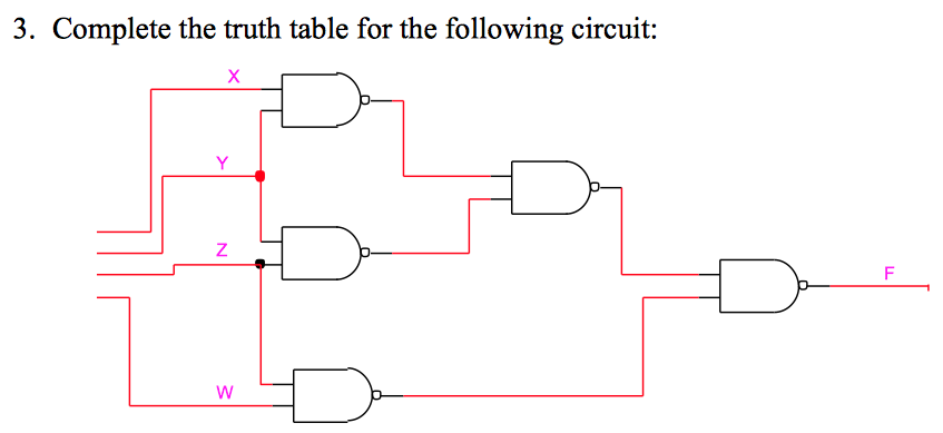 Complete the truth table for the following circuit