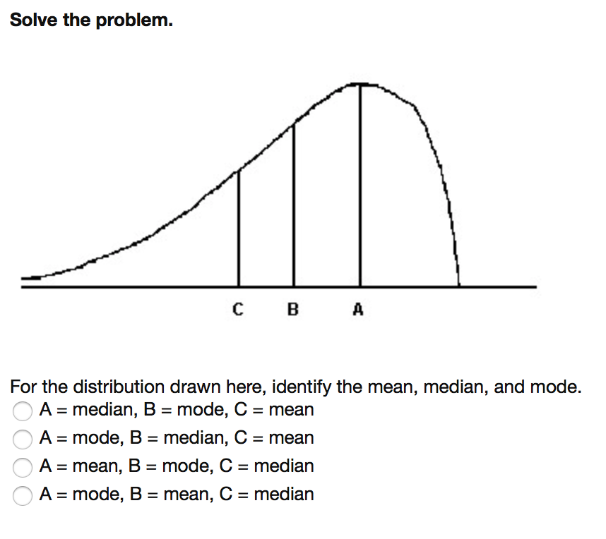 how to use mean median mode to determine distribution