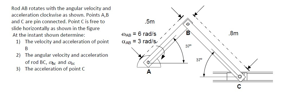 Rod AB rotates with the angular velocity and accel