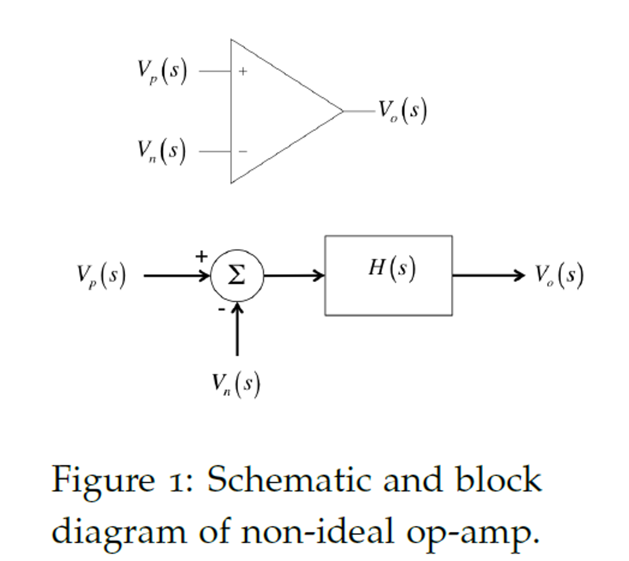 A non ideal op amp is described in the s domain by chegg design a feedback control system that stabilizes the response of this op amp any type of controller that stabilizes the system and achieves critically pooptronica Images