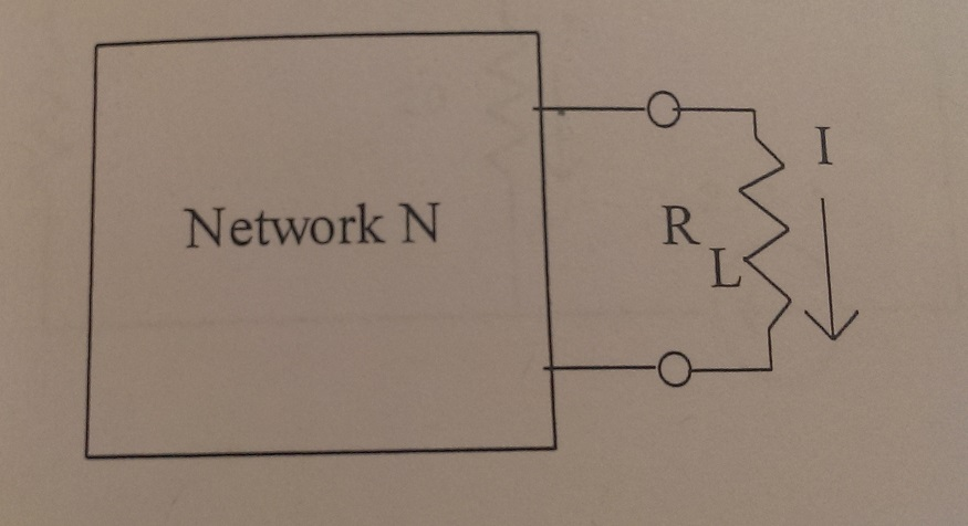 Following info has been determined for Network N:w