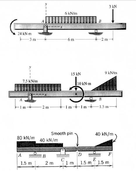 draw the shear force and bending moment diagram fo draw the shear force and bending moment diagrams for a cantilever beam draw shear force and bending moment diagrams
