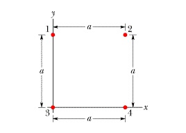 In the figure below, the particles have charges q1