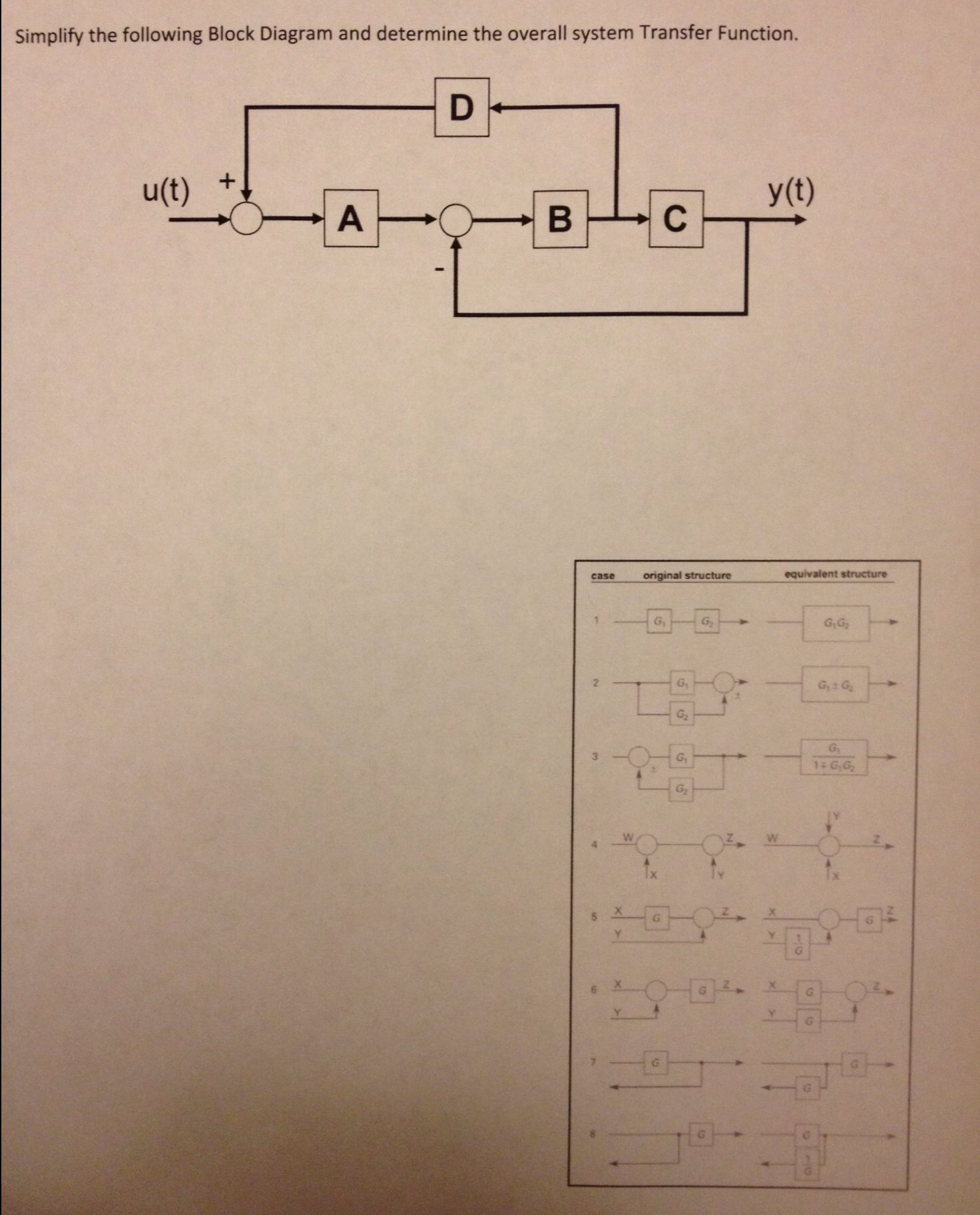 Simplify the following Block Diagram and determine