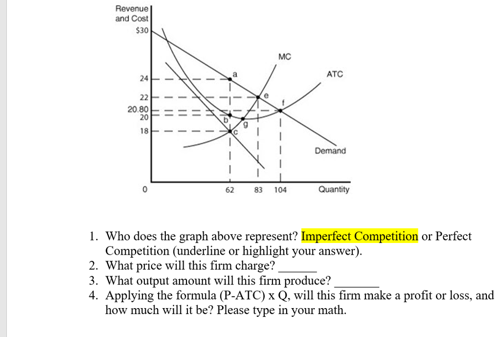 Question: Who does the graph above represent? Imperfect Competition or Perfect Competition (underline or hi...