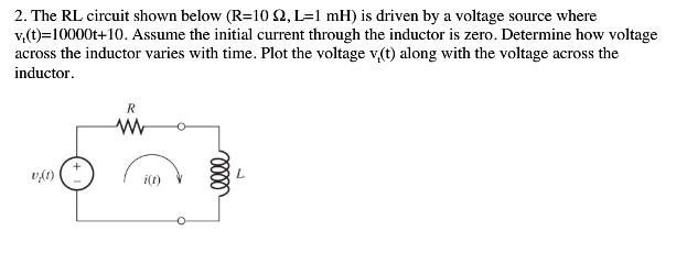 The RL circuit shown below (R = 10 Ohm, L = 1 mH)