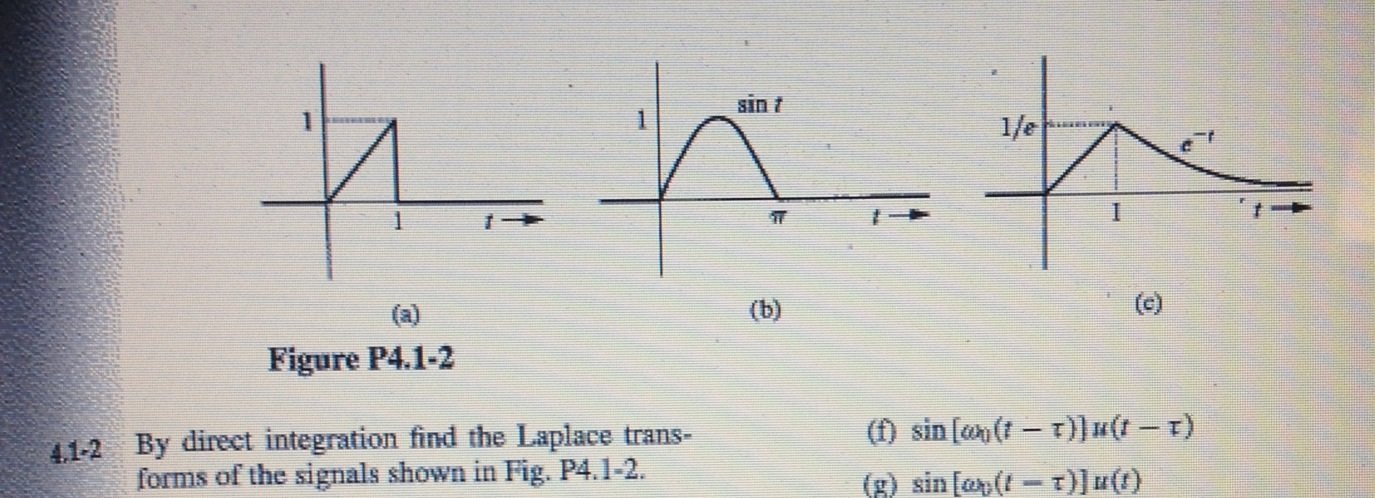 By direct integration find the Laplace transforms