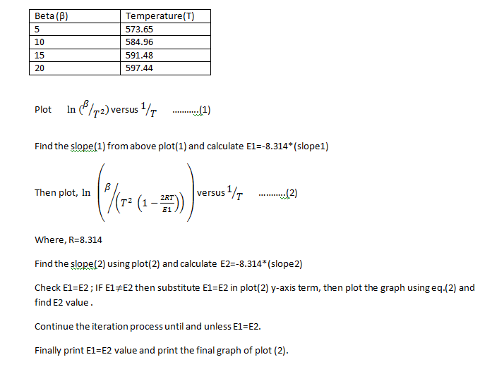 Plot ln( beta /T2) verses 1/T Find the slope(1) f