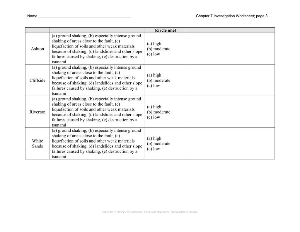 worksheet Tsunami Worksheet solved name chapter 7 investigation worksheet page3 circ circle one a ground shaking