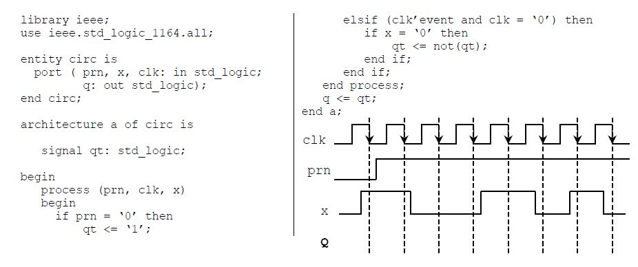 Solved provide the timing diagram of the circuit whose vh image for provide the timing diagram of the circuit whose vhdl description is shown below ccuart Images