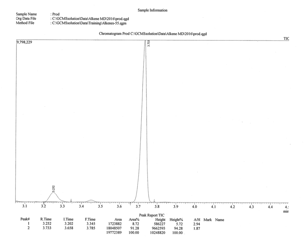 time as a determinant of final product in a dehydration reaction Dehydration of methylcyclohexanols abstract the dehydration of 4-methylcyclohexanol was carried out in lab at and the final products were alkenes saytzeff's rule was tested in this experiment implying that eliminations will lead predominantly to the alkene in which the double bond is more highly substituted the reaction will be carried out so that the alkene products distill out of the.