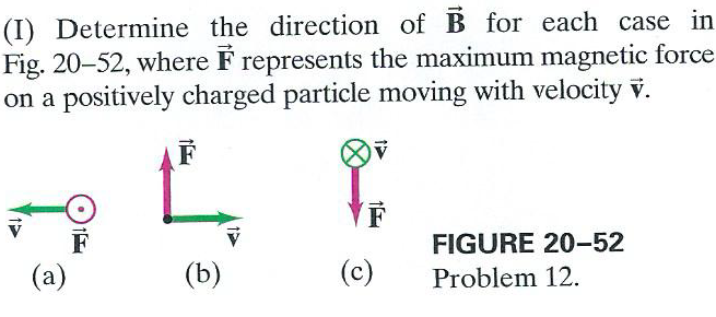 Determine the direction of Bvector for each case i