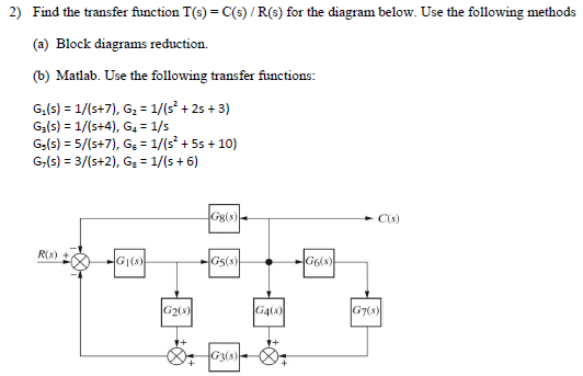 Find the transfer function T(s) = C(s) / R(s) for