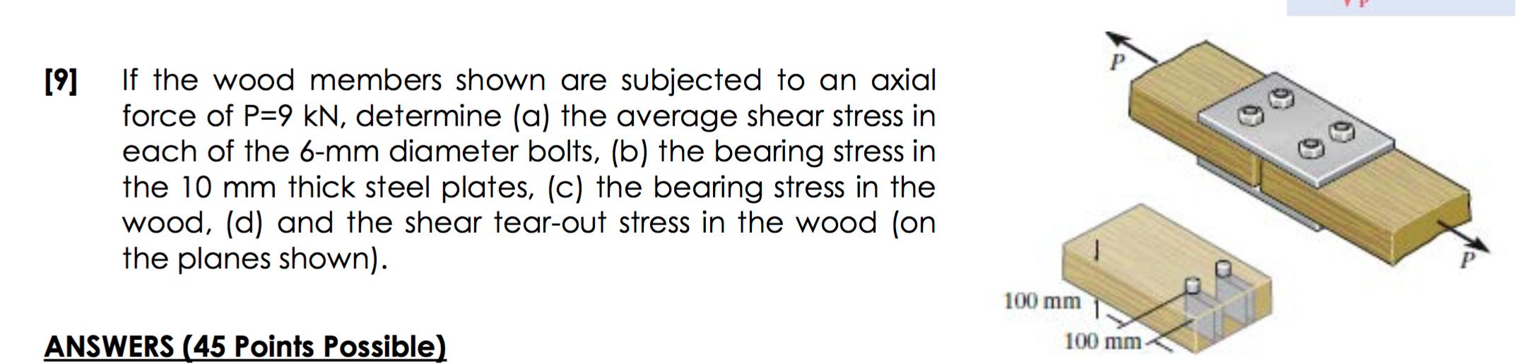 Axia college homework help