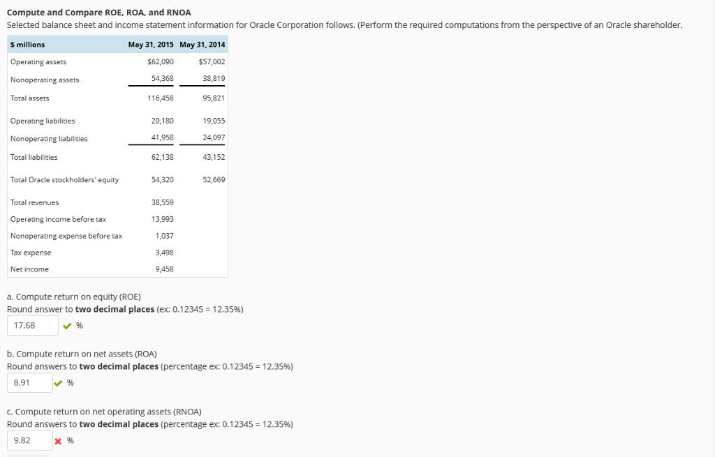 Homework help stockholders equity statement comparison