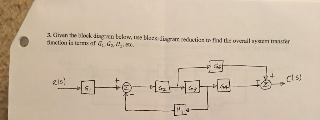 Solved given the block diagram below use block diagram r given the block diagram below use block diagram reduction to find the ccuart Gallery