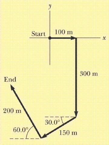 Measure homework