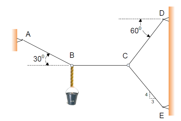 A bucket is supported by a system of cords and is