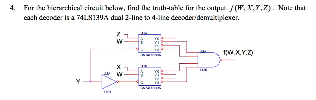 For the hierarchical circuit below, find the truth