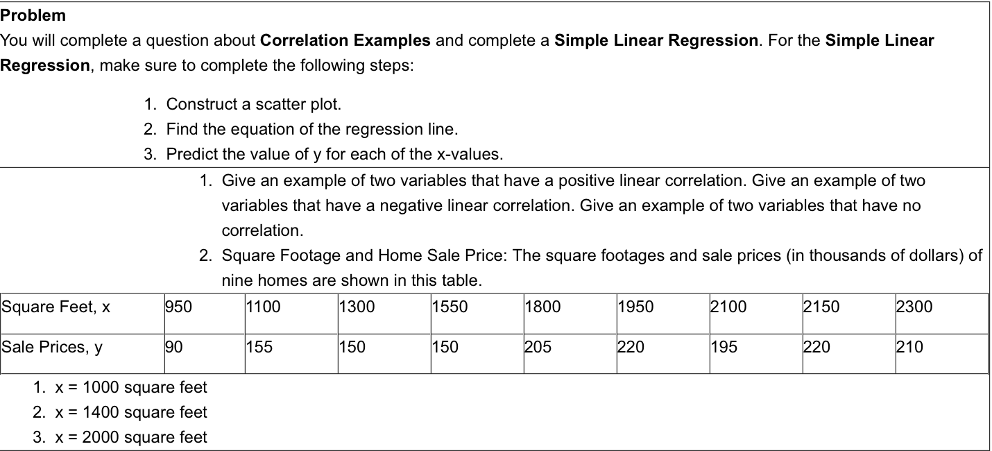Solved You Will Complete A Question About Correlation Exa