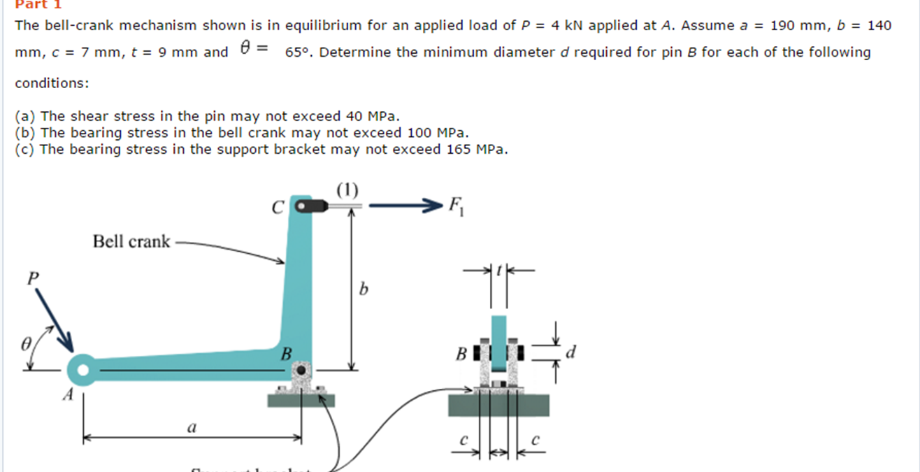 Conical Shear : Solved calculate the force f in rod that is conne
