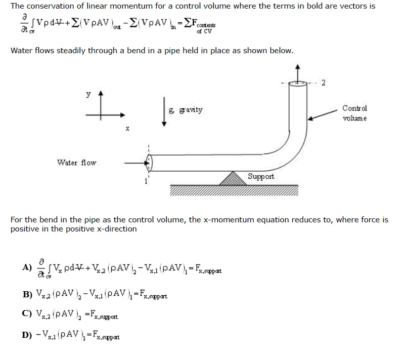 Air Flow Force Equation: Solved: The Conservation Of Linear Momentum For A Control