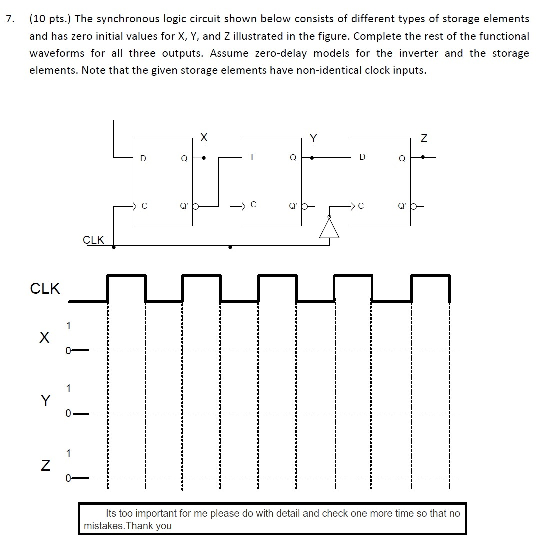Solved the synchronous logic circuit shown below consists question the synchronous logic circuit shown below consists of different types of storage elements and has ccuart Images