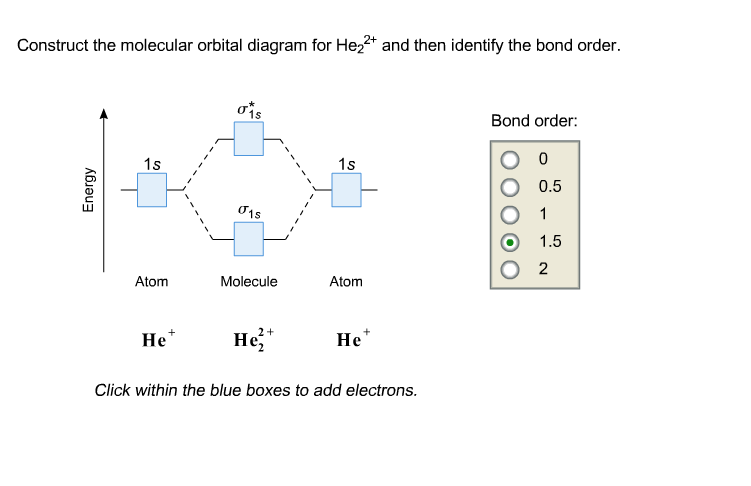 Solved Construct The Molecular Orbital Diagram For He22 A Wiring Diagram