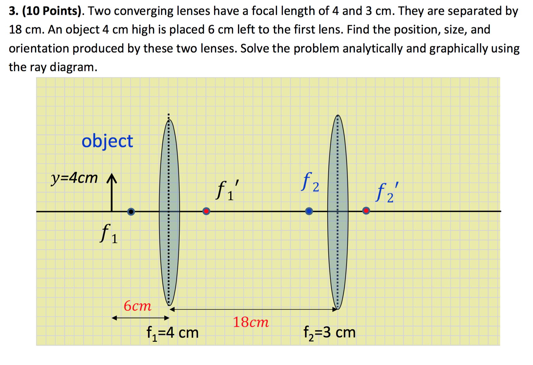 how to find the focal length of a lens experiment