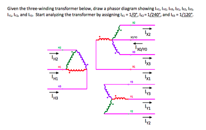 how to draw phasor diagram in excel