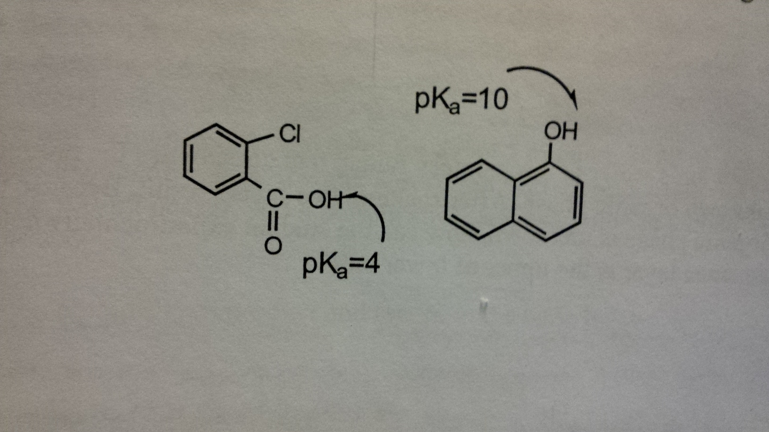 Below are the structures of two organic compounds.