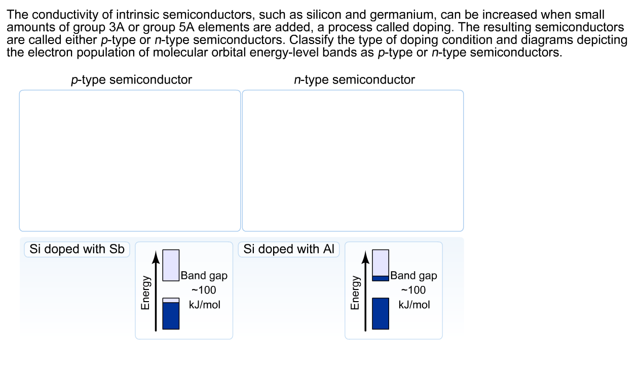 Solved the conductivity of intrinsic semiconductors such the conductivity of intrinsic semiconductors such pooptronica
