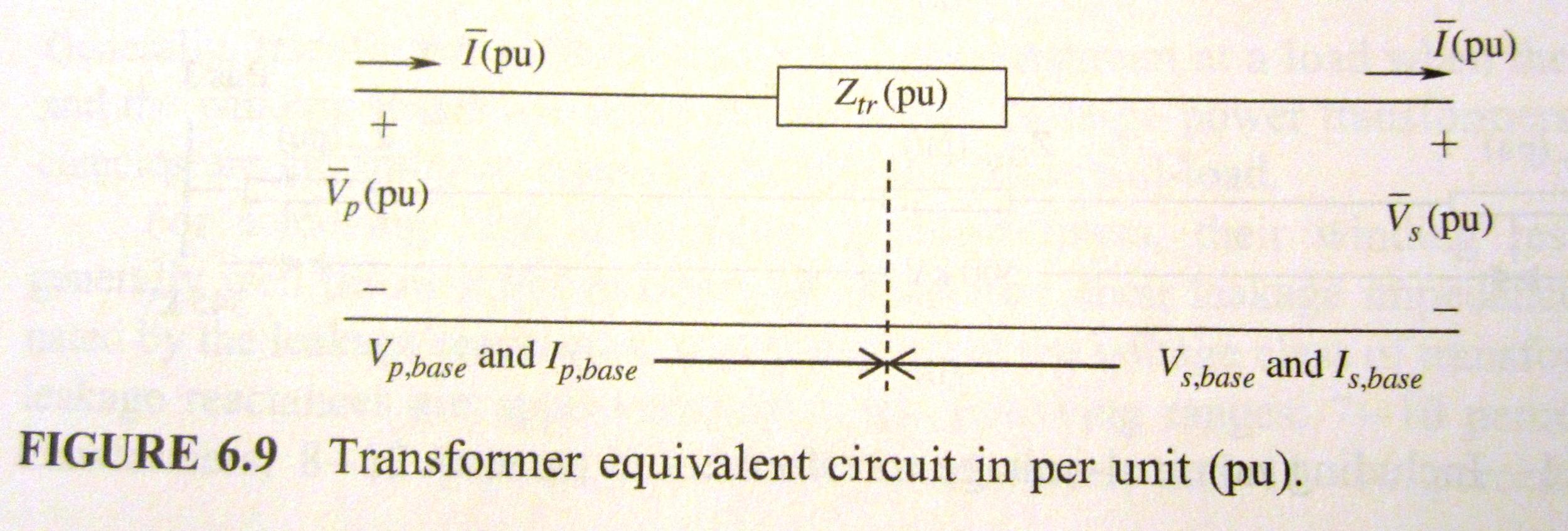 Draw Phasor Diagram Online Efficiency A Power Transformer