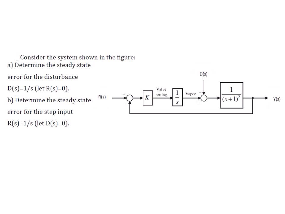 Consider the system shown in the figure: Determin