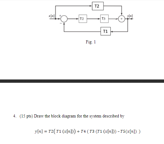 Draw the block diagram for the system described by chegg com Technology Stack Diagram 350 V8 Diagram 351 Cleveland Diagram