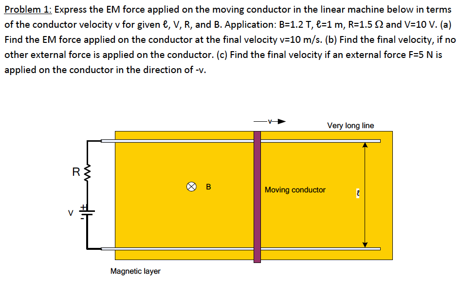 Express the EM force applied on the moving conduct