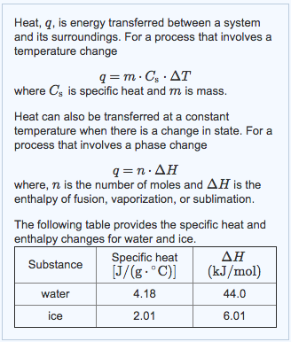how to measure enthalpy change of reaction