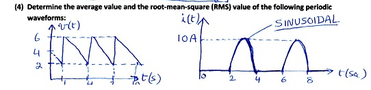 Determine the average value and the root-mean-squa