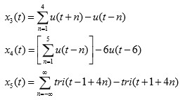Plot the following functions