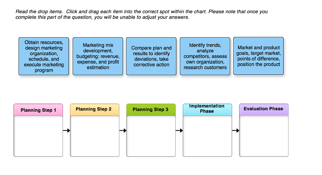 marketing plan phase three Resources: university library, internet use the product or service you selected for your marketing plan: phase i paper write a 1,400- to 1,750-word paper in which you address the following: identify the segmentation criteria that will.