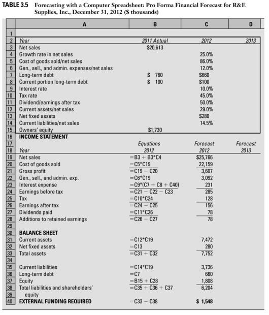 pro forma spreadsheet