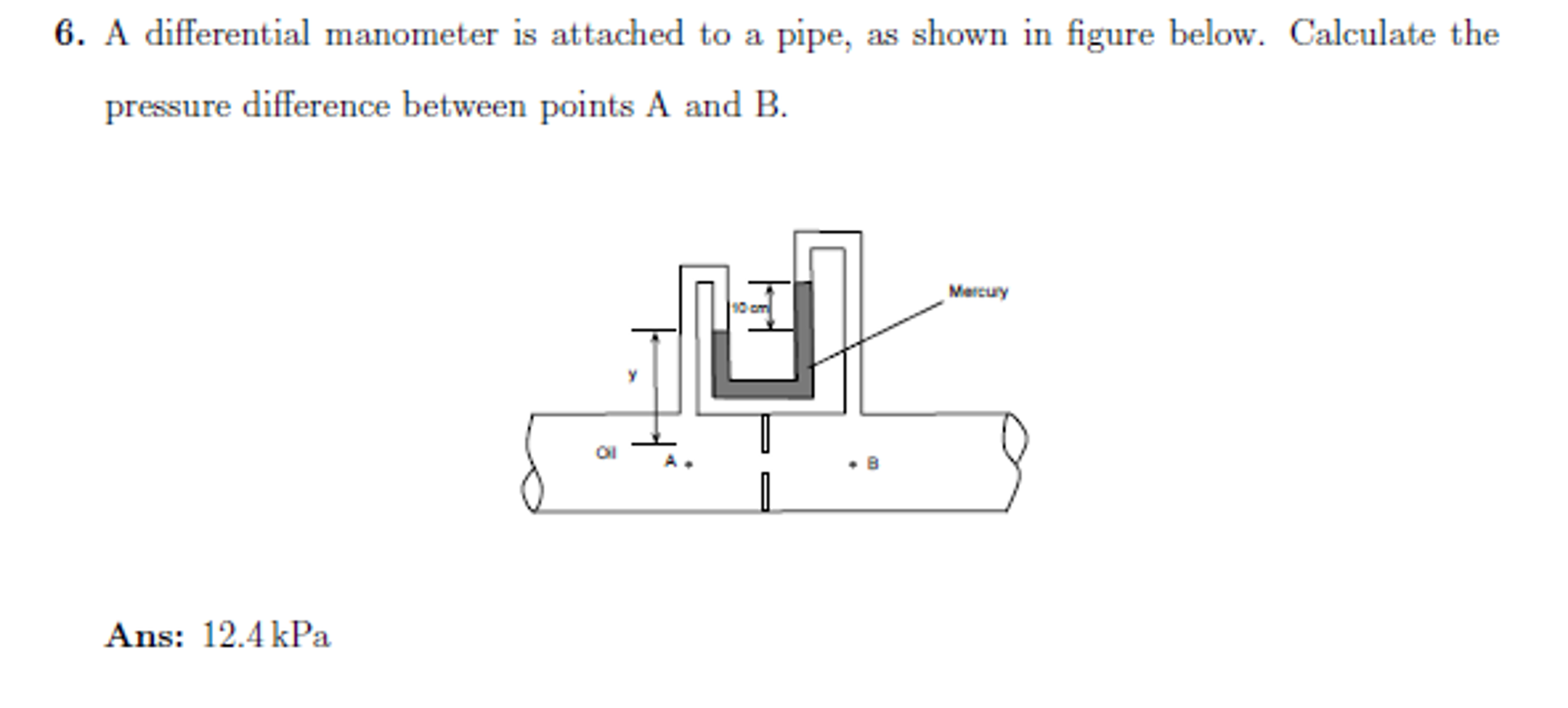 differential manometer. a differential manometer is attached to pipe, as